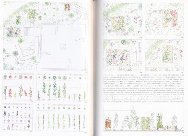 Junya Ishigami's sketches