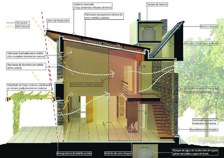928 mejores im genes sobre architecture arquitectura - Casas ecologicas en espana ...