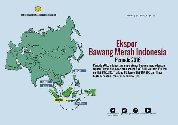 Indonesia Bersiap Menuju Lumbung Pangan Dunia, salah satu wujud nyata Ekspor Bawang Tahun 2016