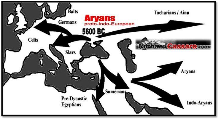 Aryan Homeland After the Flood