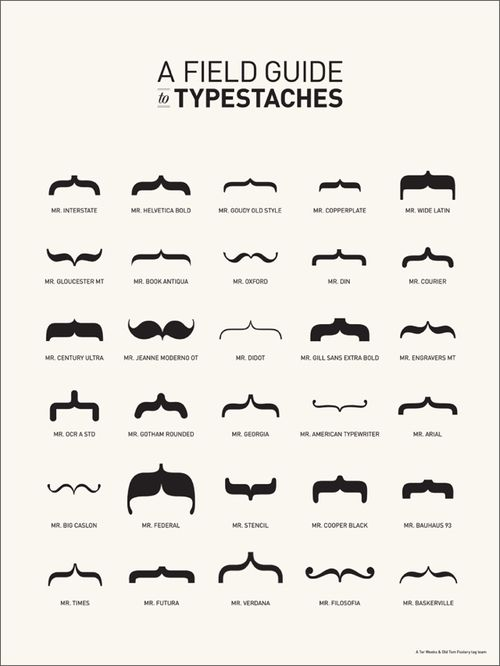 typestaches - I'm proud to say I have this poster on my wall :)