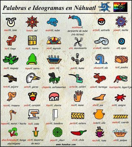 Http://k46.kn3.net/taringa/C/3/C/5/D/C/ragnarok_04/EE1.png. Los glifos son símbolos que pueden ser pictográficos o ideográficos, es decir, representaciones visuales de sonidos, letras, palabras, oraciones o textos completos....