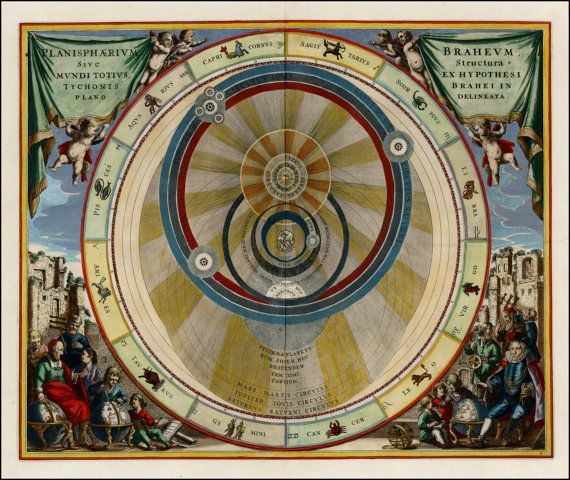 Old fashion map-planets of solar system-zodiac signs-Celestial Map-Astronomical object-ancient history-old map PRINT