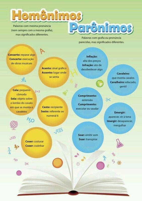 Homônios e Paranômios: