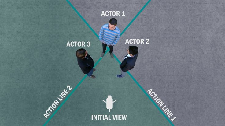 36- Learn how to establish a line of sight and how to maintain the 180 degree rule. Also learn how to break the rule and how to give the right sensation of movement on a shot. #FilmmakingTipsandIdeas