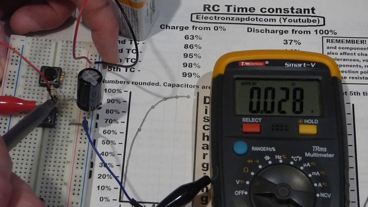 Electronics capacitors series 2 RC time constant use of capacitor demons...