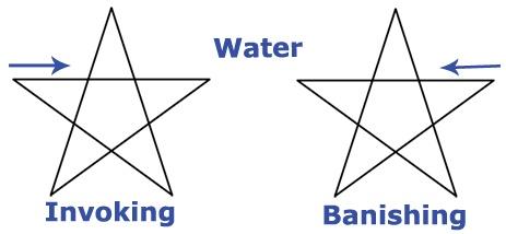 Hervorrufen und das Verbannen Wasserpentagram