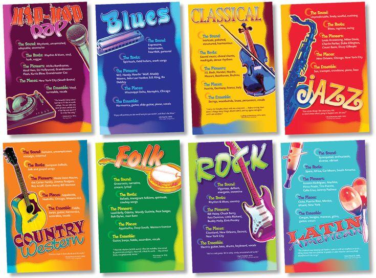North Star Teacher Resources - Music Genres Bulletin Board Set