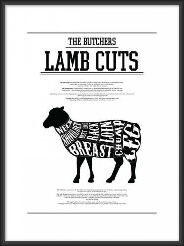 Köksposter med köttdelar, fin i köket. Styckningsschema av lamm. Snygga svartvita tavlor till köket.
