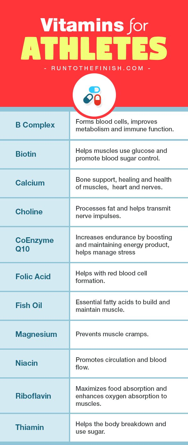 Vitamins for Athletes - what you need and why they work