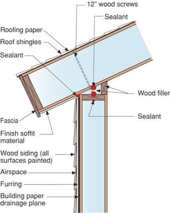 1000 images about house on pinterest bi folding doors for Sip panel manufacturers california