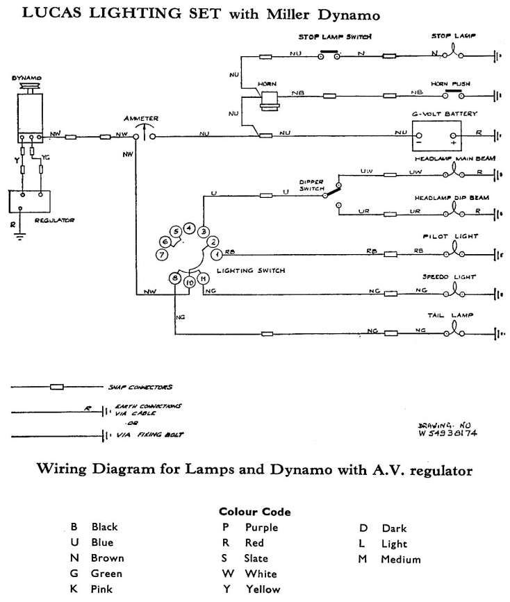 10 Lucas Motorcycle Alternator Wiring Diagram Motorcycle Diagram In 2020 Alternator Norton Motorcycle Diagram