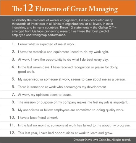 The  Best Gallup Q Ideas On   How To Motivate Staff