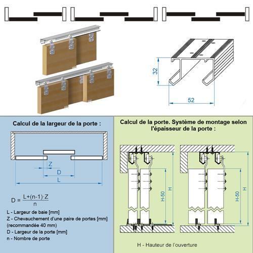 systme porte coulissante horus pour 2 portes de placard rail 15 m 45 kg porte coulissante pinterest - Rail De Porte De Placard