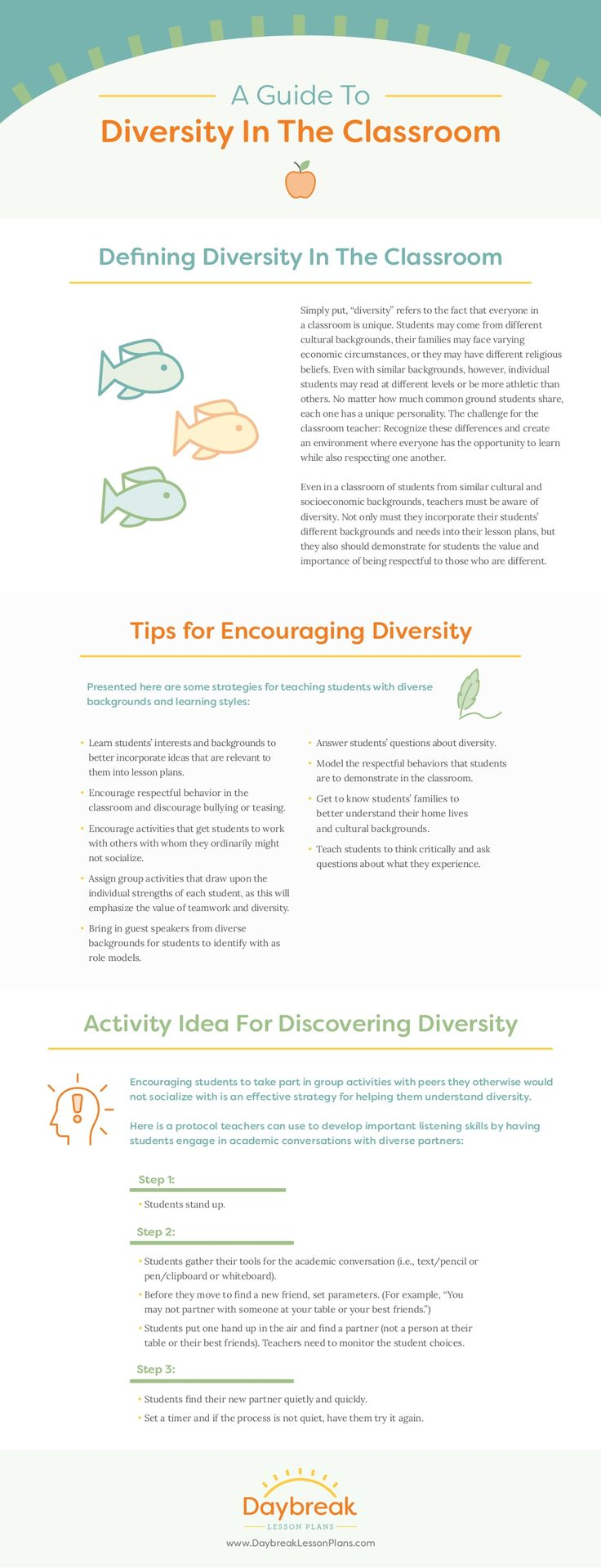 218 best smart infographics images on pinterest info graphics a guide to diversity in the classroom defining diversity in the classroom simply put fandeluxe Choice Image