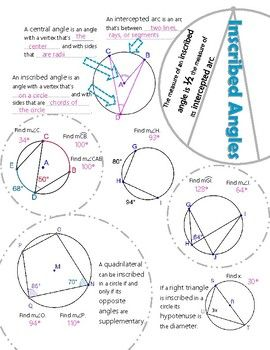 26c91d5679fdb92587abd4836a842c19 inscribed angles geometry 75 best images about geometry on pinterest special right on central angles worksheet