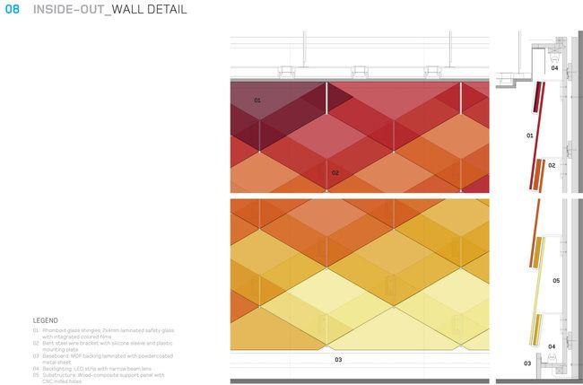 Wall detail. Image courtesy of DGJ+NAU
