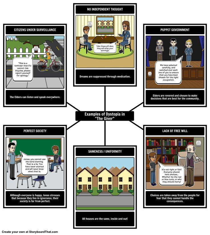 Use this Dystopia lesson plan to teach your students about the different elements of a dystopia and help them visualize the topic with creative storyboards!