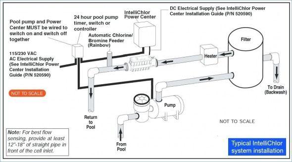 220v pool pump wiring diagram