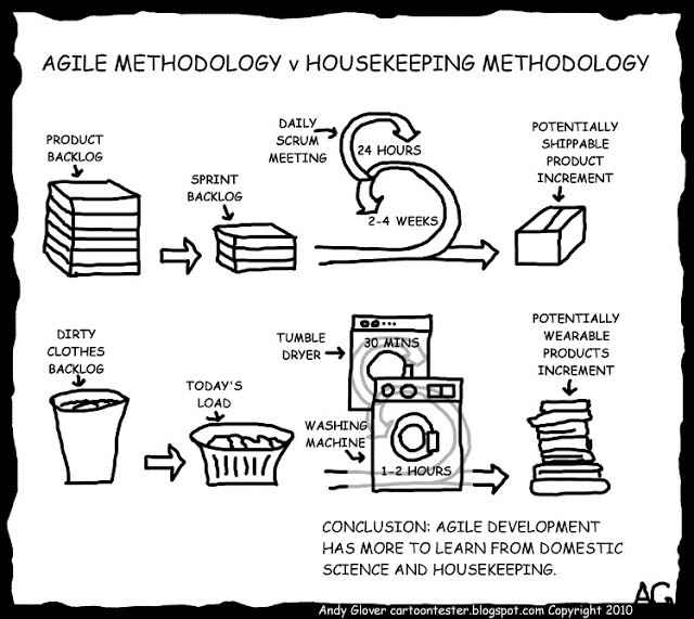 17 best images about en agile on pinterest adoption for Agile vs traditional methodologies