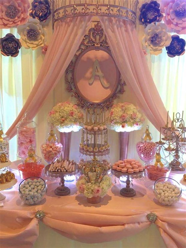 Image Result For Rose Gold Sweet 16 Quinceanera Decorations Quince Decorations Birthday Parties