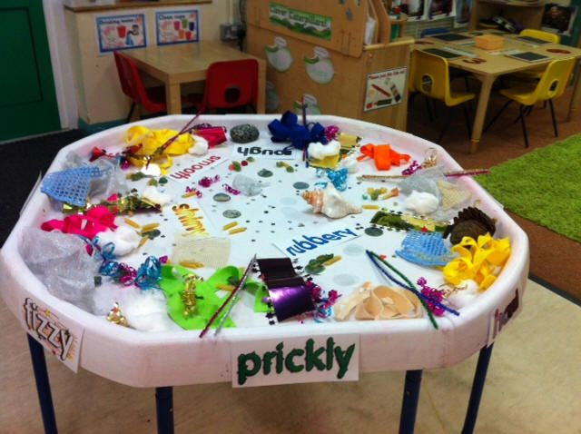Sensory Play Textures – pebbles, pasta, fabrics, ribbons, pipe cleaner, pine cones, shells, sequins, bubble wrap, netting, foil, cotton wool and felt. This activity will develop much language around different textures and allow children to explore the feel of different objects