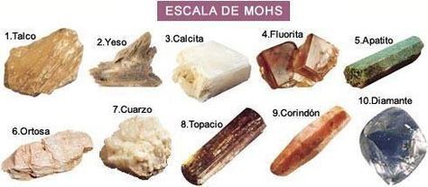 Tipos de Rocas y Minerales