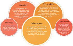 modelo de negocio lienzo Business life canvas