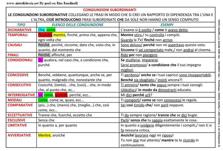 09. tabella Congiunzioni subordinanti