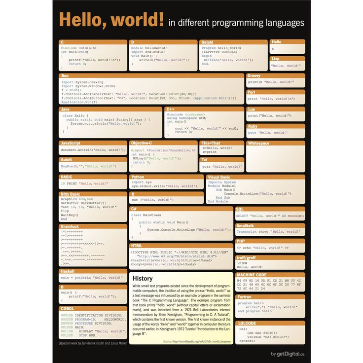 """Hello World Poster: """"Hello World"""" expressed in 36 different programming languages."""