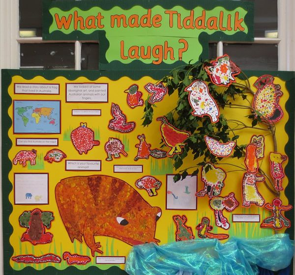Tiddalick the Frog classroom display