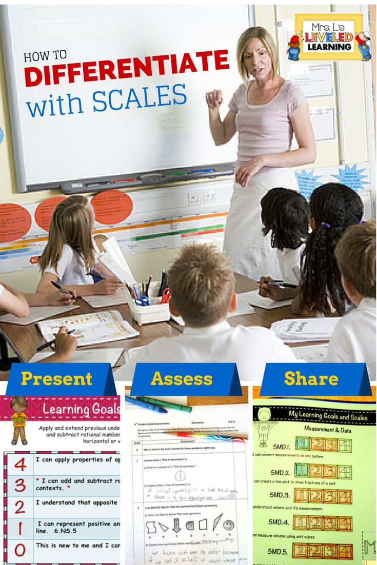 Video tutorial with examples of using Marzano learning goals and scales. Lots of thinking DONE for you!