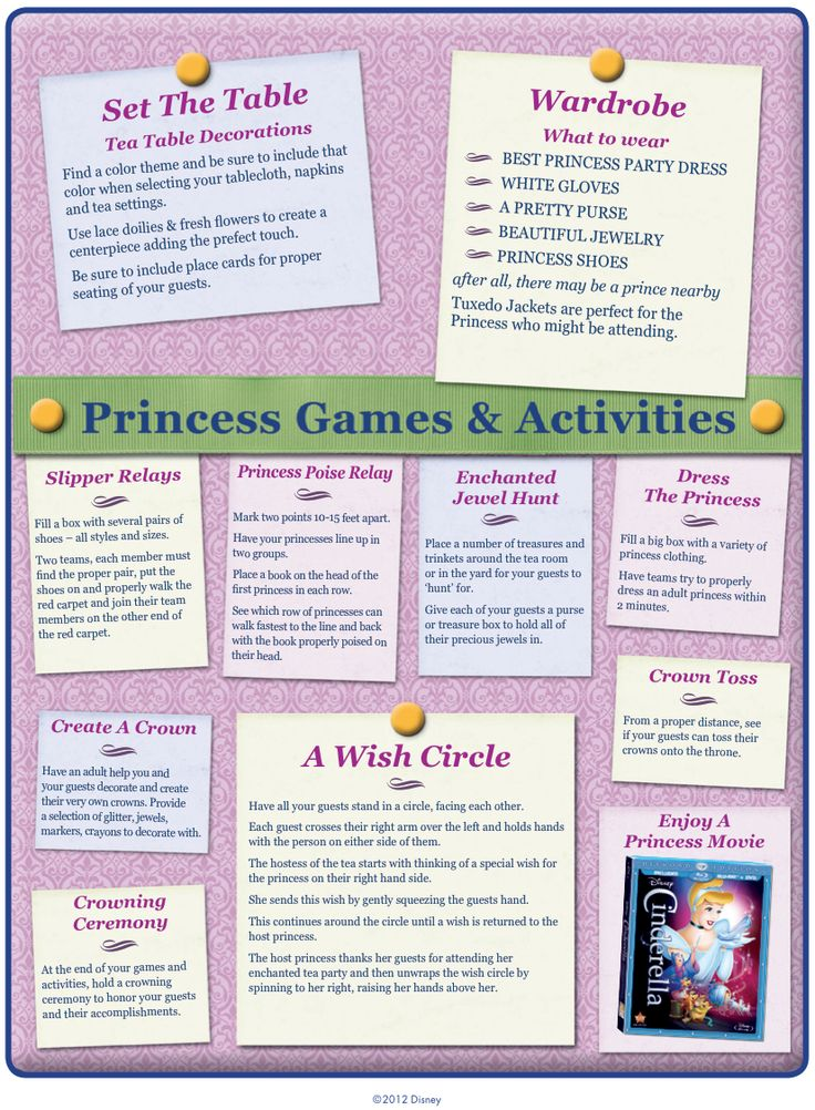 Princess Party Games And Activities