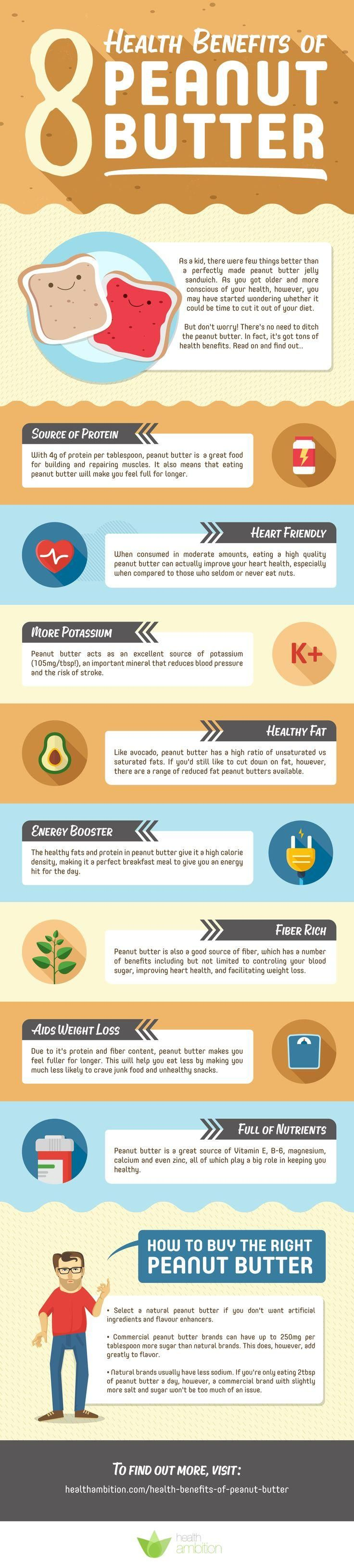 8 Health Benefits of Peanut Butter - NutriLiving Infographics