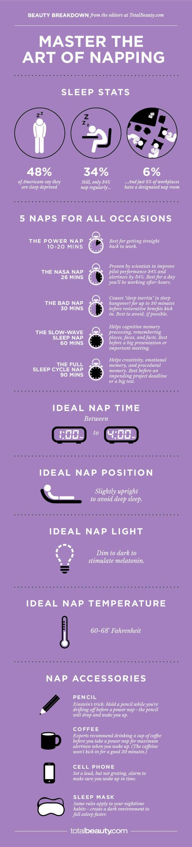 Consider supplementing your nightly rest with naps.