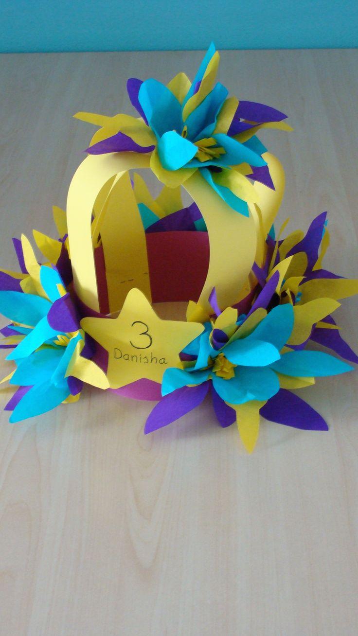 verjaardagshoed Thuishuis De Kikkerkoning