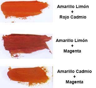 Mezclas naranjas oleo pintura colores de pintura - Mezcla de colores para pintar ...