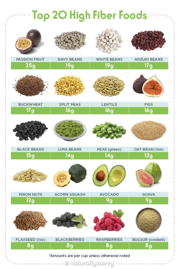 26cfb29fac26775ecc3d1ae1a2a7a9f2 - How To Get A Lot Of Fiber In Your Diet