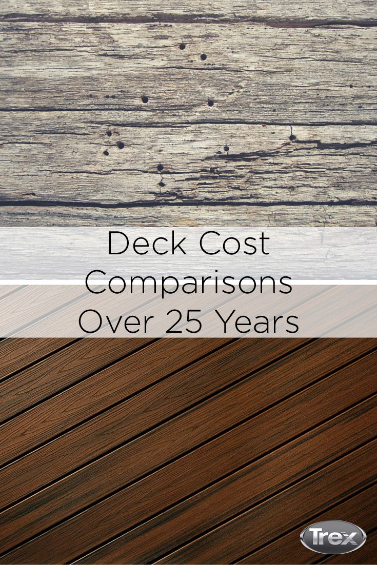 We ve paired trex against other types of decking for a for Composite decking comparison