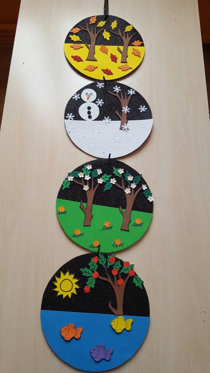 Jahreszeitenkreise