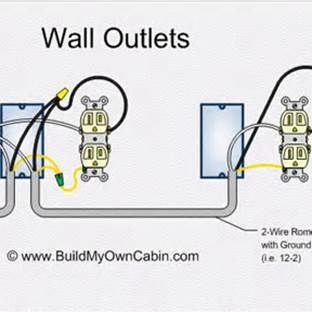 Home AC Outlet Wiring Diagram  sc 1 st  Pinterest : ac outlet wiring - yogabreezes.com