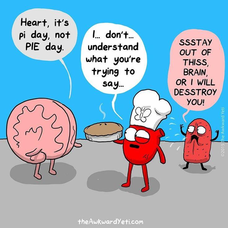 The Awkward Yeti : Happy Pi Day