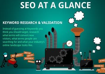 Image result for how seo works infographic