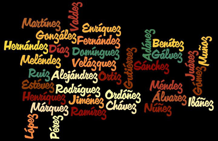 """Los apellidos patronímicos indican ascendencia. En España, vienen de nombres a los que se añadieron los sufijos -ez, -oz (Muñoz), -iz (Ortiz), y –az (Díaz) y significan """"hijo de"""". Así, González es hijo de Gonzalo, Álvarez de Álvaro, etc. En catalán, la terminación es -is (Gomis), en euskera -itz e -iz (Uritz), y en portugués -es (Peres). En idiomas germanos se añade el sufijo -sohn, del que derivan la forma danesa -sen (Andersen), la inglesa -son (Jackson), la sueca -son (Svensson), etc."""