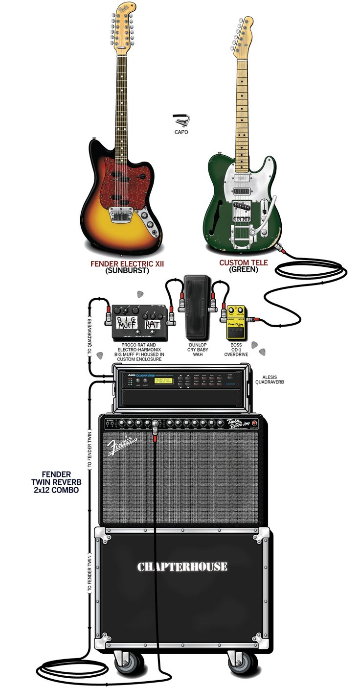 218 best images about guitar rigs on pinterest brian may the stooges and joe perry. Black Bedroom Furniture Sets. Home Design Ideas