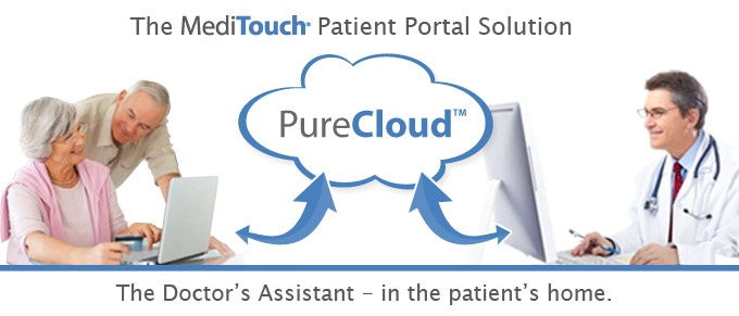 At HealthFusion®, we realize that time is a precious commodity for everyone these days, especially physicians. Anything that can hasten the charting process and accelerate your workflow will benefit both your practice and your lifestyle. That is why we have integrated MediTouch EHR® with our enhanced, online Patient Portal — YourHealthFile®. YourHealthFile® modernizes the practice of medicine and, more importantly, increases the quality of healthcare, while also expediting workflow.