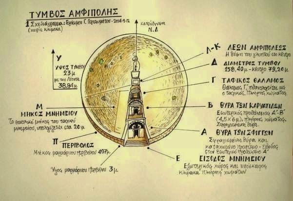 Δημιουργία - Επικοινωνία: Αμφίπολη: 4 σχέδια αποκαλύπτουν την Ιερή Γεωμετρία...