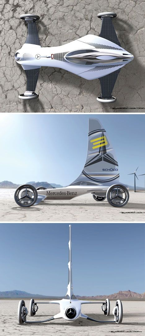 Future Wind and Electric Hybrid Car