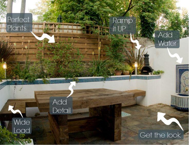 How to create a Moroccan courtyard design - Earth Designs Garden Design and Build