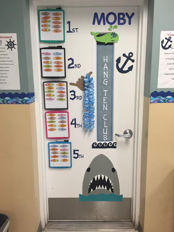 Classroom Incentive Ideas For Middle School ~ Best ideas about surfing bulletin boards on pinterest